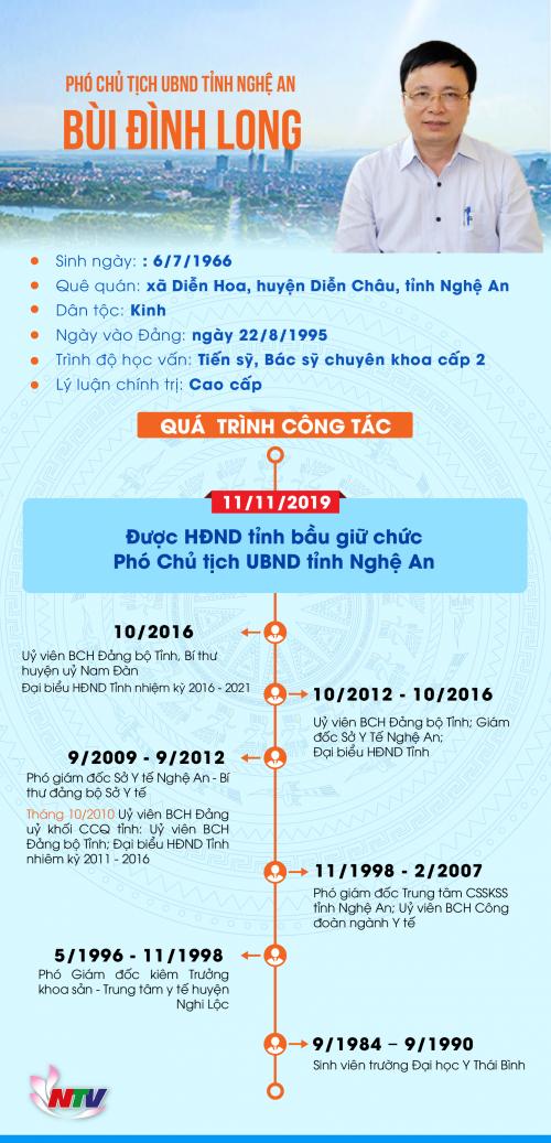buidinhlong-1573453209.png