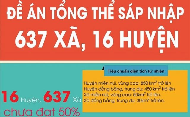 ava_sap_nhap.jpg