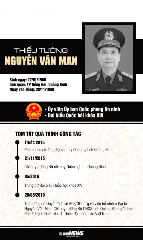 tieu-su-thieu-tuong-man-07322533-1602810204.png