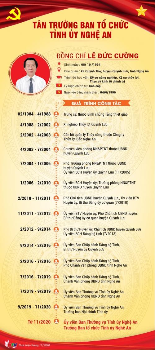 infographicleduccuong20201104155121-1604482446.jpg